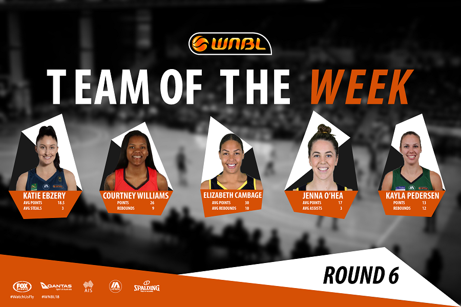 round 6 team of the week wnbl